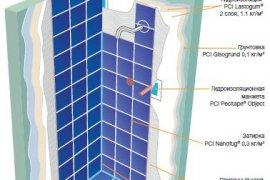 Как предотвратить протечки и появление плесени в ванной?